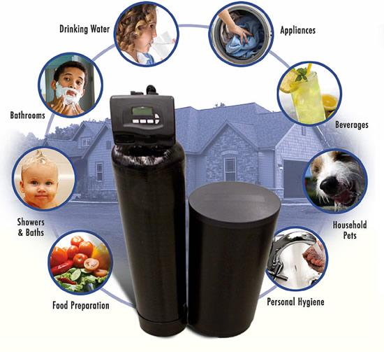 Removing Water Contaminants